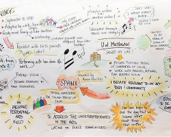 Visual keynote on diversity and life in music