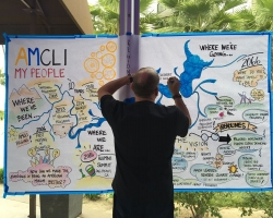 Visual recording in the moment