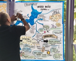 Graphic recorder adding final touches